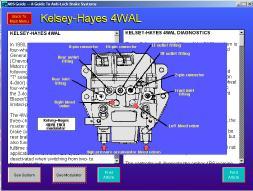 Antilock Brake Guide Diagnostic Training Repair Software. 4wal Screen. Wiring. Kelsey Hayes Rwal Wiring Diagram At Scoala.co