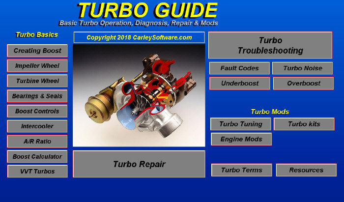 Turbo Guide Software