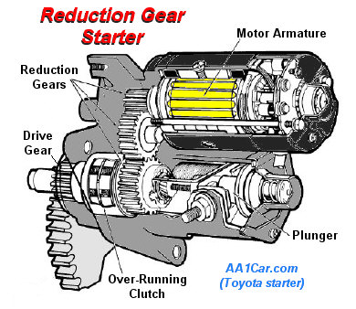 Wiring diagram for gear reduction starter wiring get for Gear reduction starter motor