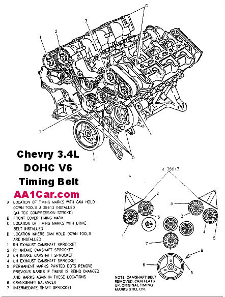 gm timing belt timing chain replacement chevy 3 4l dohc timing belt