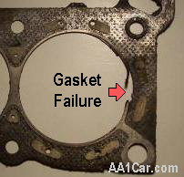 What To Do When Your Car Overheats >> Why Head Gaskets Fail