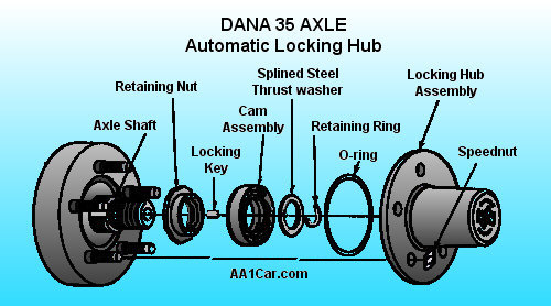 4wd Locking Hubs. Ford 4wd Automatic Locking Hub Assembly. GM. GM 10 Bolt Locking Hub Diagram At Scoala.co