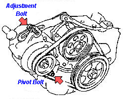 Automatic Scooter Engines Explained furthermore 48 Craftsman Mower Deck Diagram furthermore Mtd Yard Man 46 Cutting Deck Riding Lawn Mower additionally Yard Machine 42 Inch Riding Mower Belt Diagram Alfa Showing Mtd Yardman Belt Diagram additionally Lawnmower Deck Belt. on john deere belt size chart