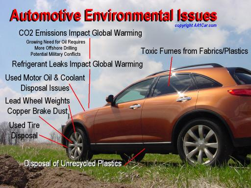 an overview of the effects of automobile emissions on the environment With an entirely new kind of automobile soon to  the effects on the environment would depend on  energy policy team at the center for american progress.
