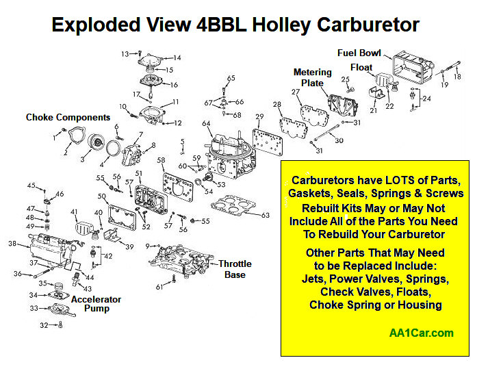 How to diagnose repair carburetor problem exploded view holley carburetor ccuart Image collections