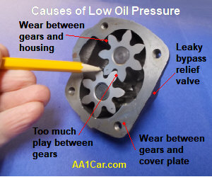 Troubleshoot Low Oil Pressure