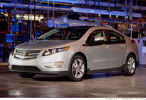 Electric Cars on