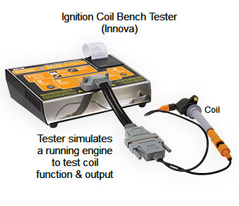 Ignition Coil Bench Tester
