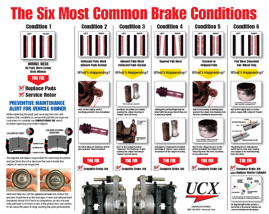 Air Brake Problem Chart : Fixes for common brake problems