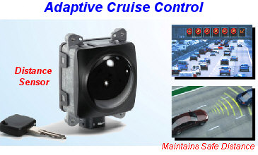 cruise_control_adaptive diagnose cruise control Toyota T100 Rear Differential at n-0.co
