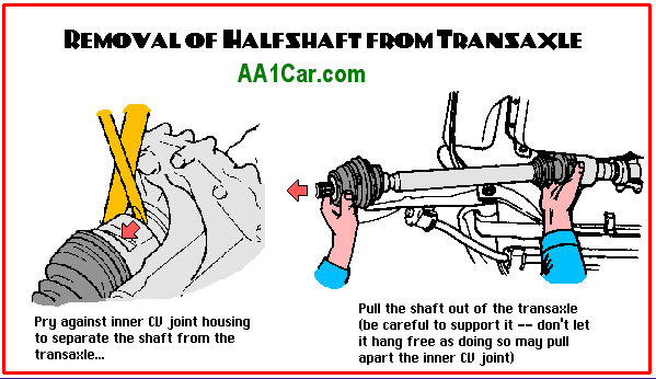 how to repair or replace constant velocity joints rh aa1car com cv joint axle diagram constant velocity joint diagram