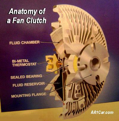 Diagnose Cooling Fan Clutch