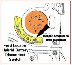 hybrid vehicle safety hazards. Black Bedroom Furniture Sets. Home Design Ideas
