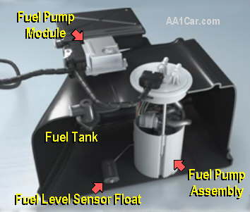Diagnosing Returnless Fuel Injection Systems on pressure cooking recipes, pressure force area problems, pressure gauge, pressure formula, pressure scale, pressure science, pressure experiments, pressure sign, pressure graph, pressure drawing, pressure paper,