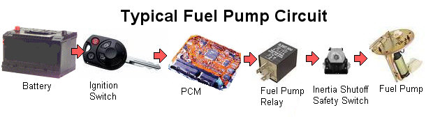 typical fuel pump power circuit