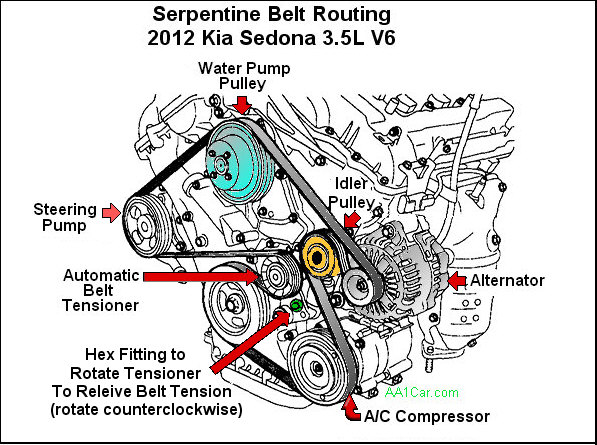service manual  2011 kia soul belt replacement