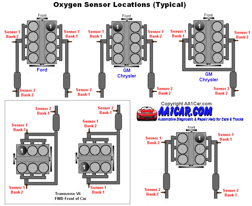 Oxygen sensor locations on 2000 ford windstar 3 8 firing order