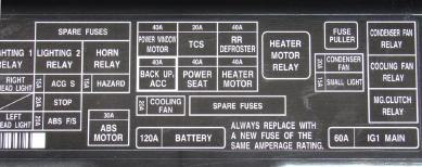 automotive power centers, fuses and relays 2001 Lincoln Town Car Fuse Box Diagram
