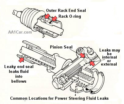 Power_steering_fluid