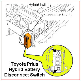 prius_hybrid_battery_plug hybrid vehicle safety hazards 2010 Prius Battery at mifinder.co