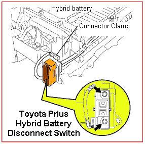 hybrid vehicle safety hazards rh aa1car com