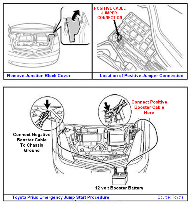 Toyota Prius Jump Start Procedure: Toyota Camry Hybrid 2007 Wiring Diagram At Mazhai.net