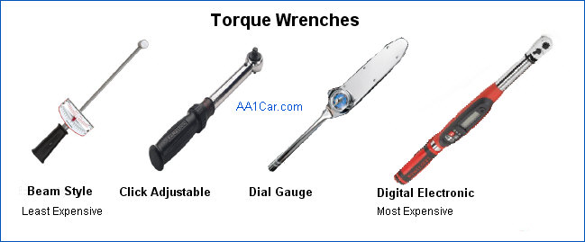 How To Use A Torque Wrench: Torque Wrench Parts At Diziabc.com