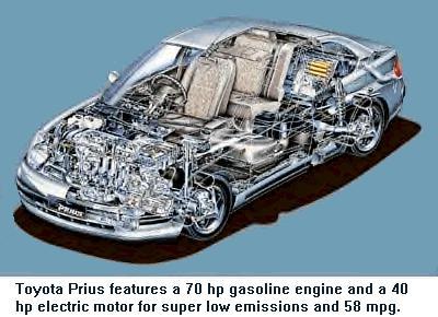 Toyota Prius Hybrid Gas Electric Train