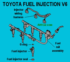 diagnose toyota fuel injection rh aa1car com 2008 Toyota Avalon Toyota Avalon Interior