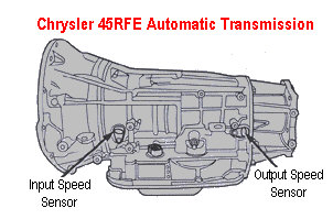 Jeep grand cherokee transmission