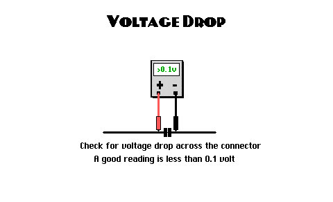Voltage drop testing on electrical wiring troubleshooting