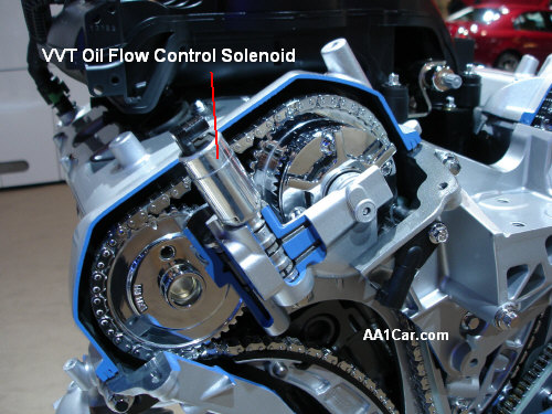 VARIABLE VALVE TIMING