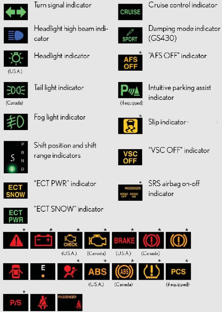 lexus warning lights
