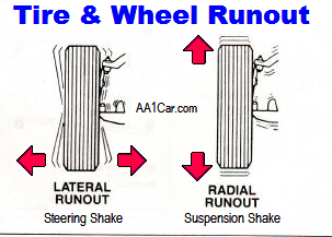Can Worn Tires Cause Car To Pull