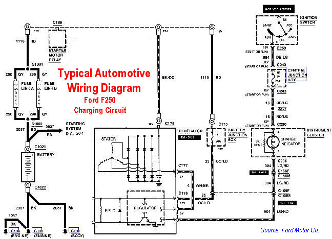 automotive electrical circuits rh aa1car com Basic Ignition Wiring Diagram Automotive Wiring Components