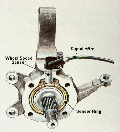 Diagnosing Antilock Brake System Wheel Speed Sensors
